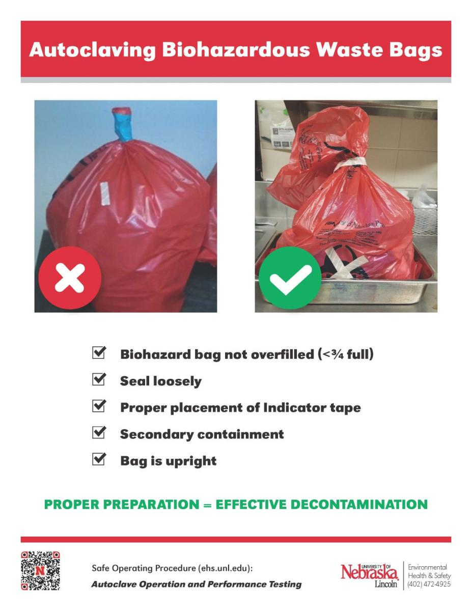poster describing autoclaving biohazardous waste bags and how to properly prepare them
