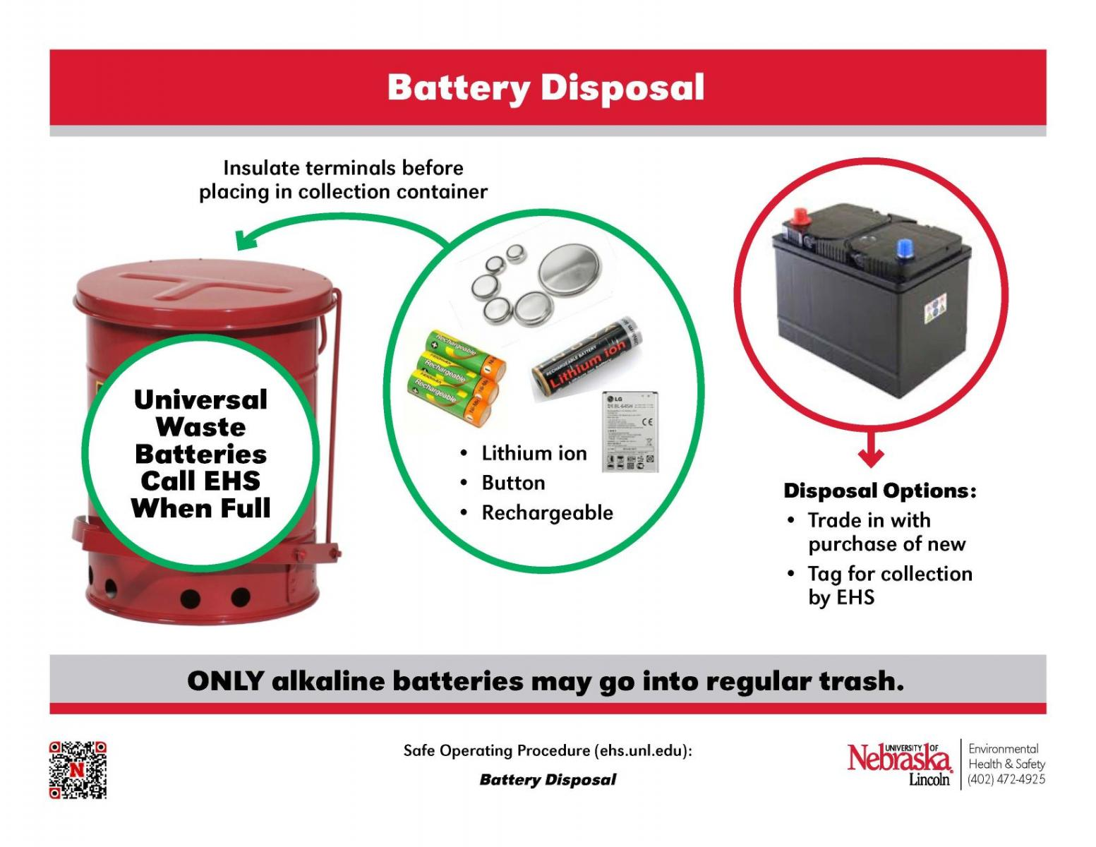 poster describing how to properly dispose different types of batteries